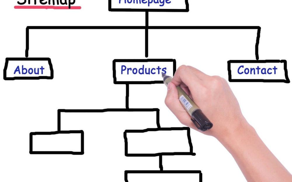 SEOに有効なサイトマップとは?作成⽅法とWordPressプラグインを紹介